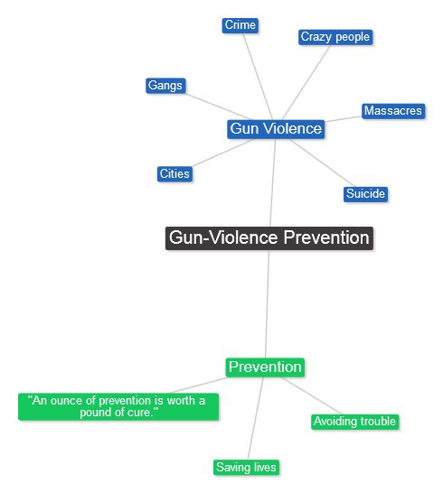 """Gun-violence prevention"" brings hope and prudence to mind."