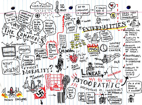 Part 1 of 4 mindmaps of ideas in the documentary The Corporation. See them all at https://secure.flickr.com/photos/deathtogutenberg/2339726414/in/photostream/ Photo Credit: Austin Kleon via Compfight cc